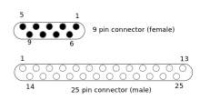 25 pin to 9 pin connection pinout